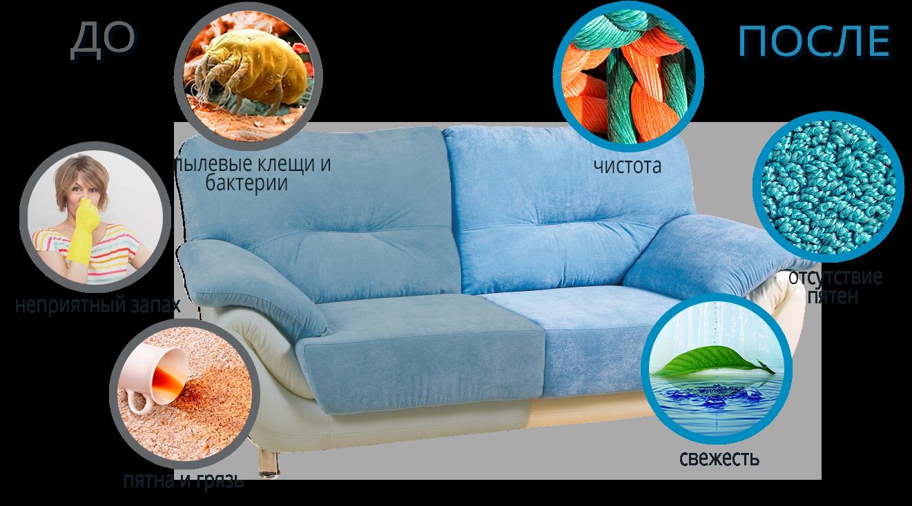 Что дает чистка мебели