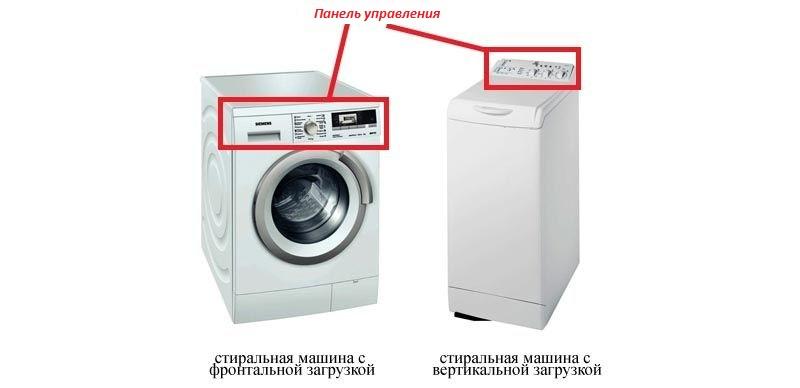 Расположение панель стиральной машины